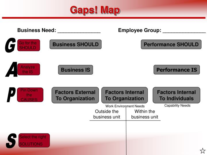 Gaps! Map