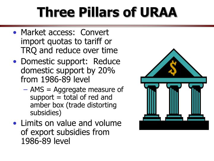 Three pillars of uraa
