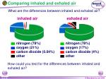comparing inhaled and exhaled air