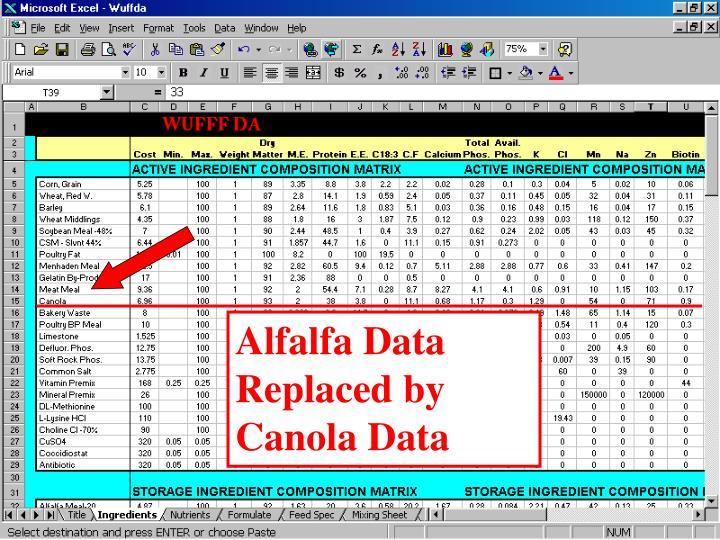 Alfalfa Data Replaced by Canola Data