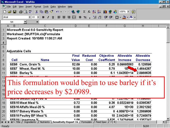 This formulation would begin to use barley if it's price decreases by $2.0989.