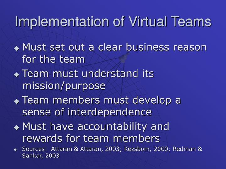 Implementation of Virtual Teams