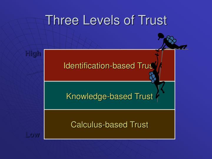 Three Levels of Trust