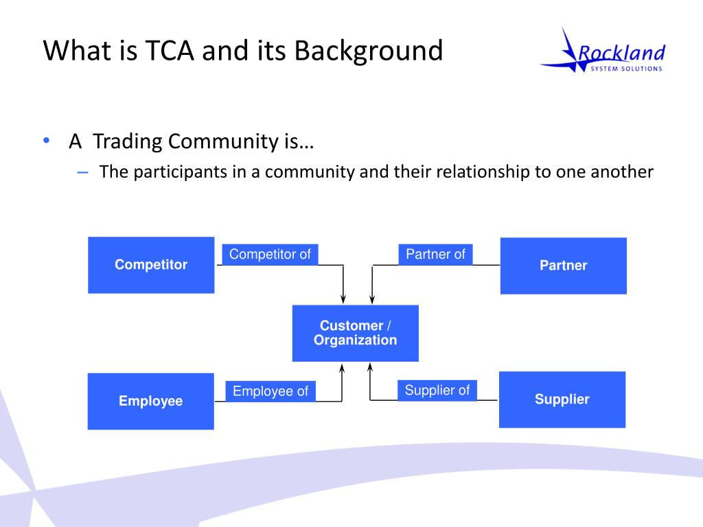 PPT - TCA (Trading Community Architecture) in R12 and Beyond