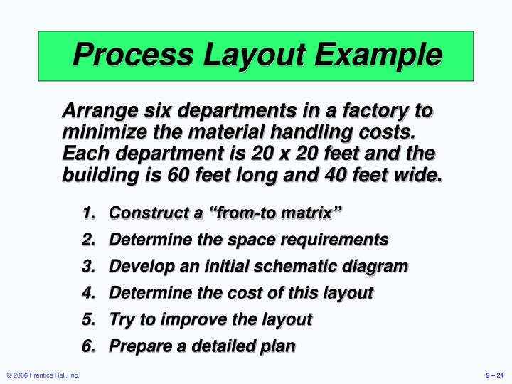 Process Layout Example