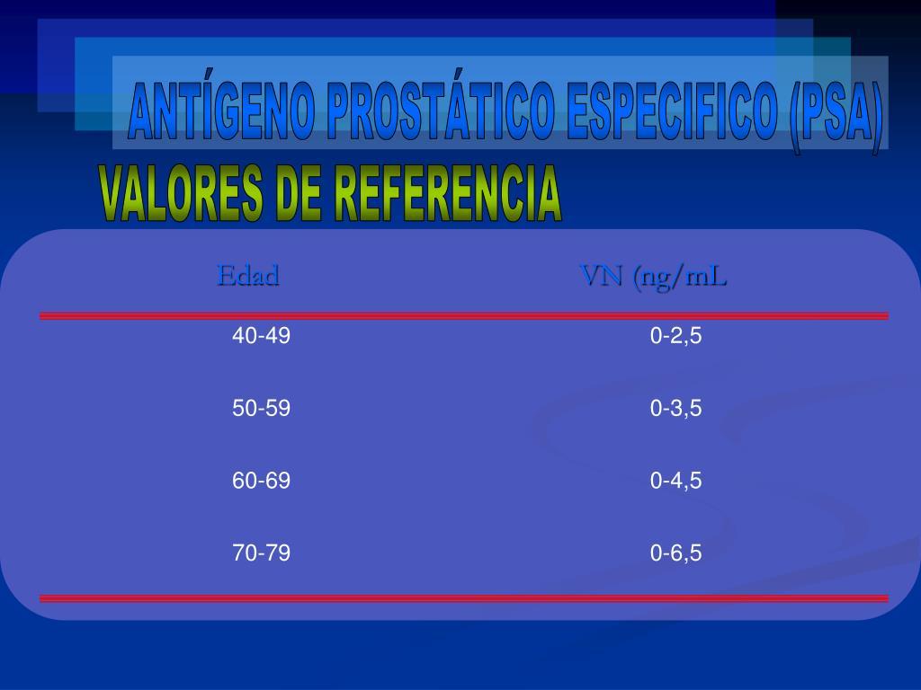 antígeno prostático específico + valores