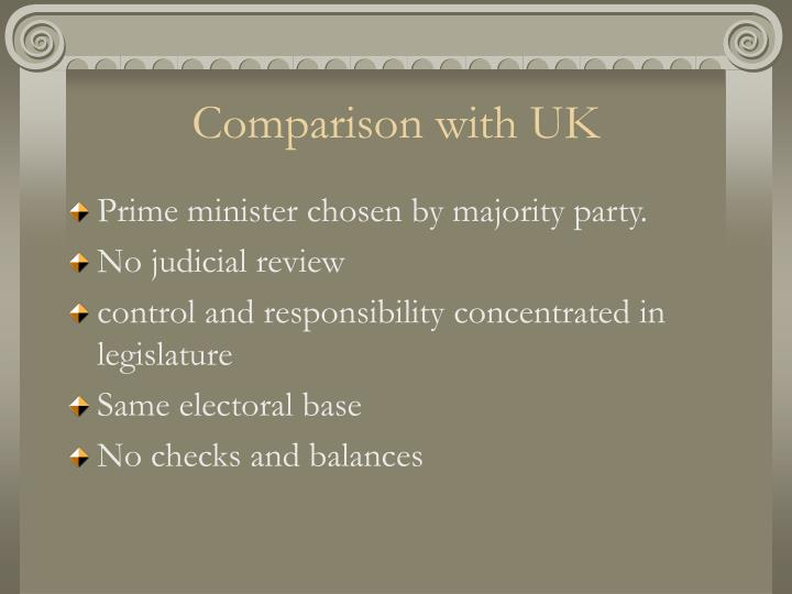 Comparison with UK