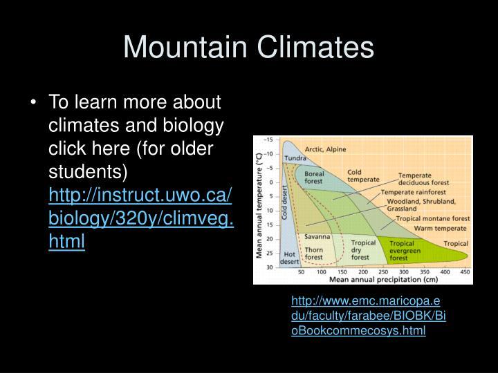Mountain Climates