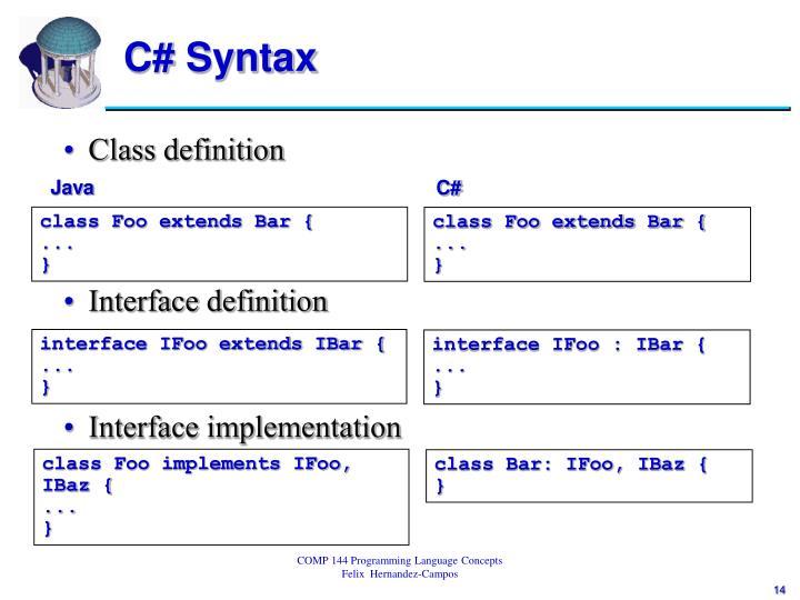 C# Syntax