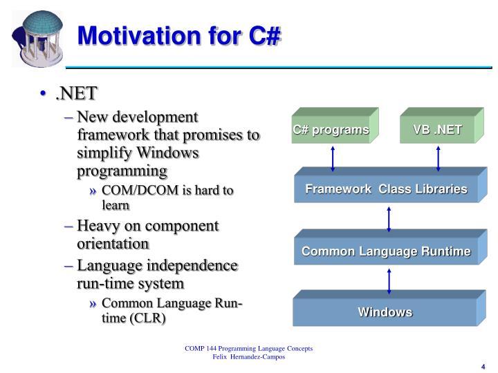 Motivation for C#