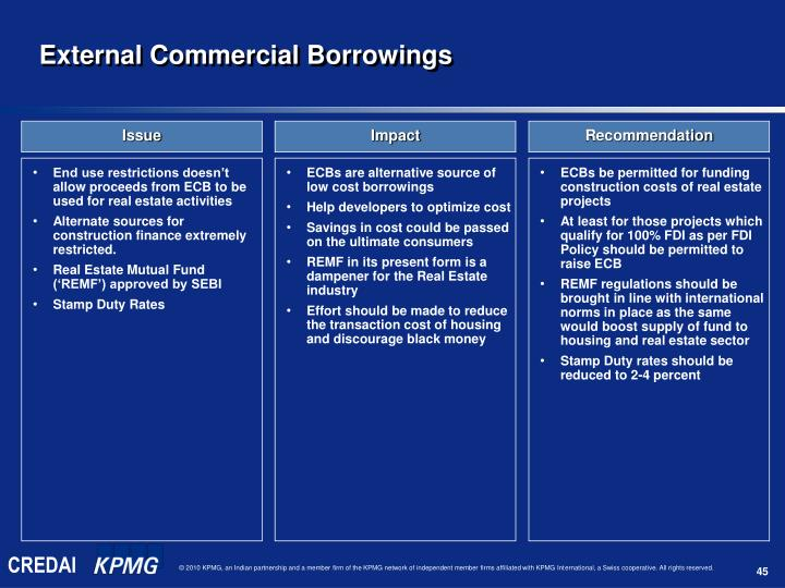 End use restrictions doesn't allow proceeds from ECB to be used for real estate activities