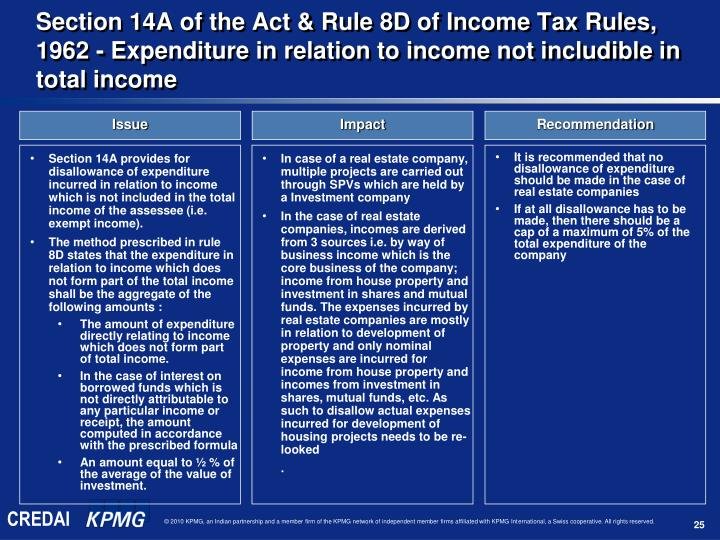 Section 14A provides for disallowance of expenditure incurred in relation to income which is not included in the total income of the assessee (i.e. exempt income).