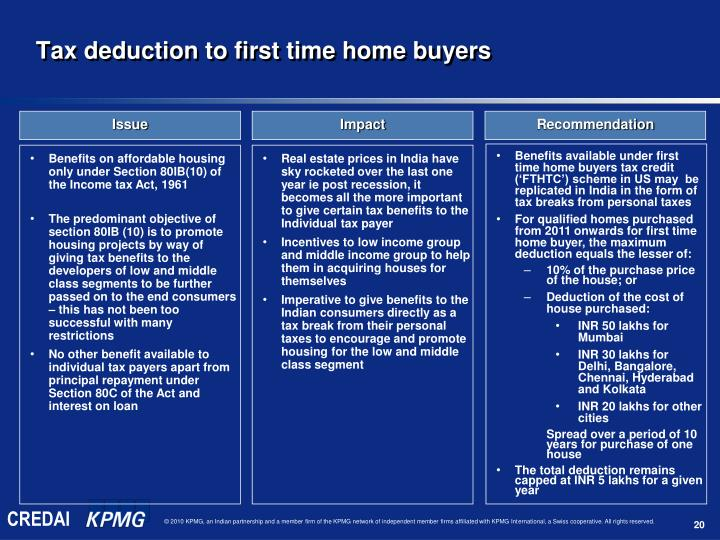 Tax deduction to first time home buyers