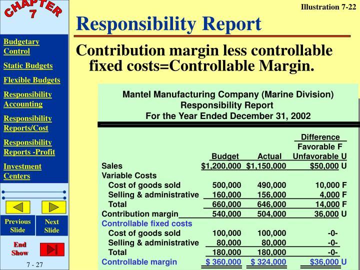 controllable margin