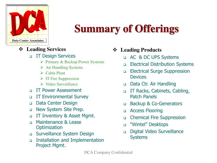 Leading Services