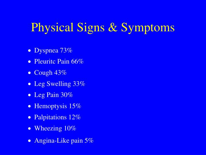 Physical Signs & Symptoms