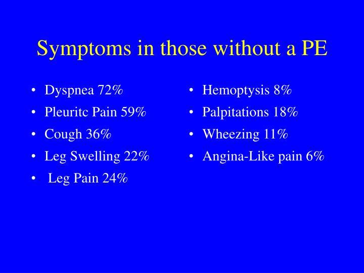 Dyspnea 72%