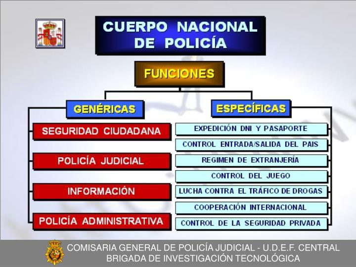 COMISARIA GENERAL DE POLICÍA JUDICIAL - U.D.E.F. CENTRAL BRIGADA DE INVESTIGACIÓN TECNOLÓGICA