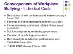 consequences of workplace bullying individual costs