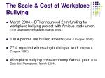 the scale cost of workplace bullying