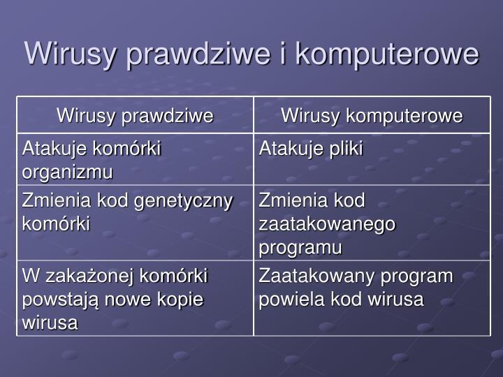 Wirusy prawdziwe