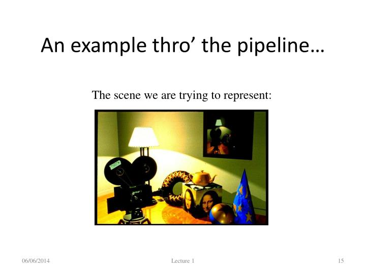 An example thro' the pipeline…