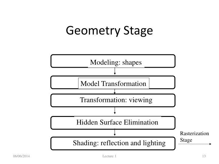 Modeling: shapes