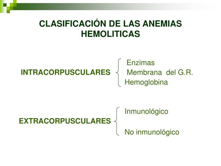 CLASIFICACIÓN DE LAS ANEMIAS HEMOLITICAS