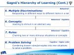 gagn s hierarchy of learning cont