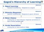 gagn s hierarchy of learning