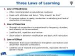 three laws of learning