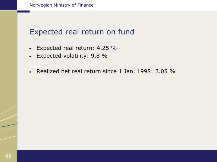 Expected real return on fund
