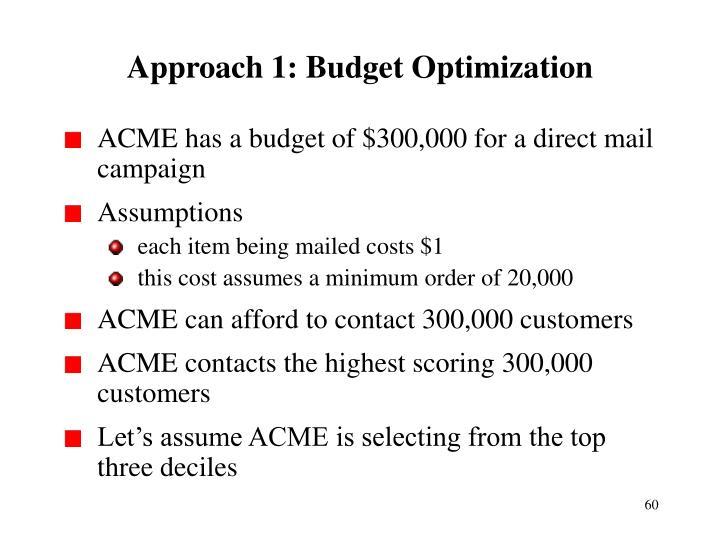 Approach 1: Budget Optimization