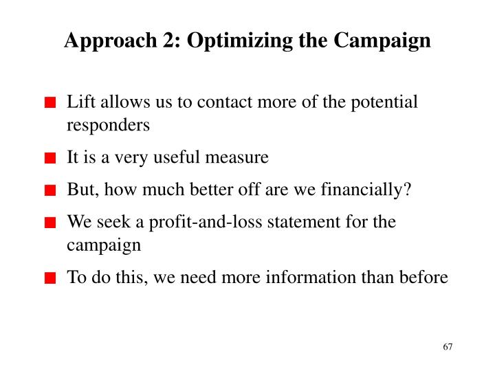 Approach 2: Optimizing the Campaign