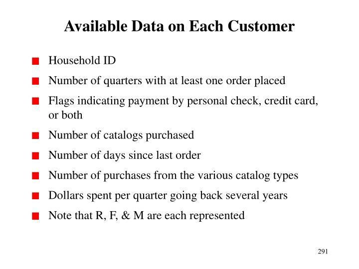 Available Data on Each Customer
