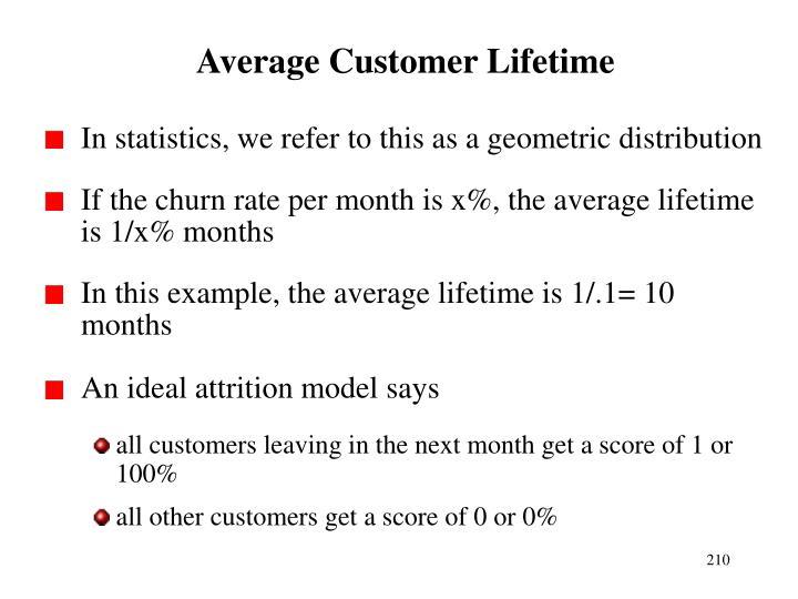 Average Customer Lifetime