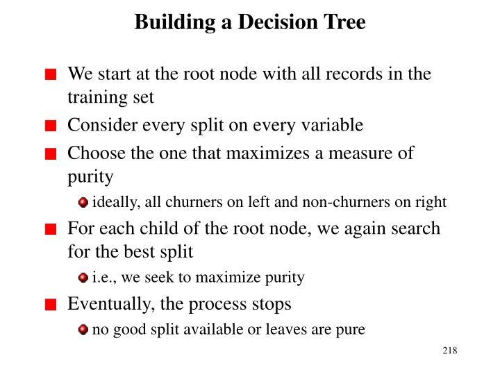 Building a Decision Tree