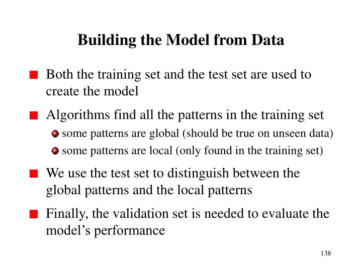Building the Model from Data