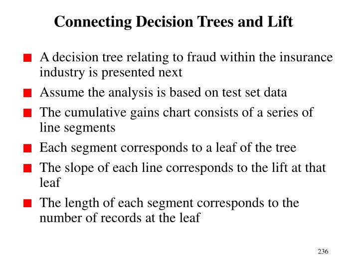 Connecting Decision Trees and Lift