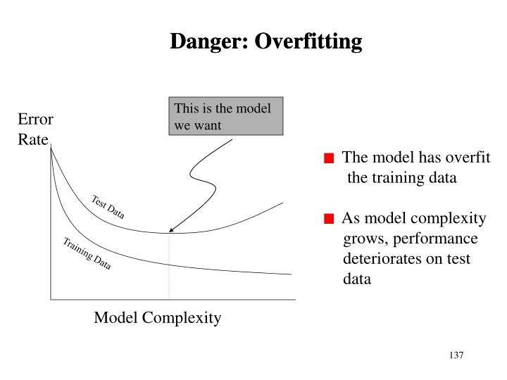 Danger: Overfitting