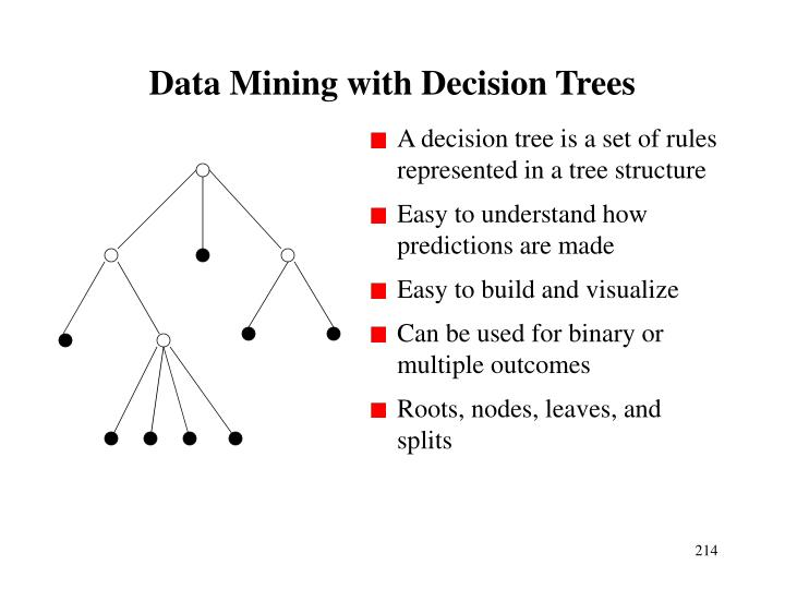 A decision tree is a set of rules represented in a tree structure