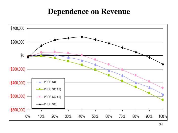 Dependence on Revenue