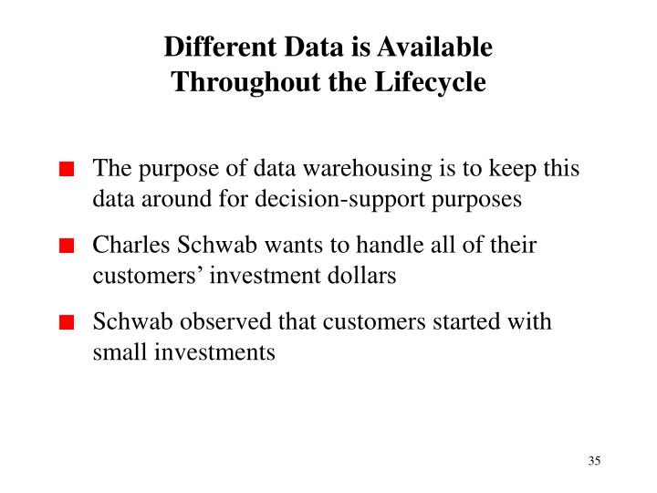 Different Data is Available