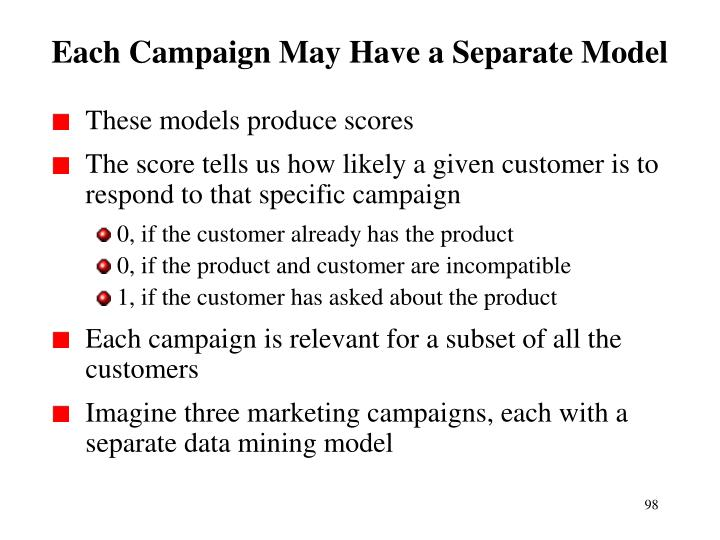 Each Campaign May Have a Separate Model