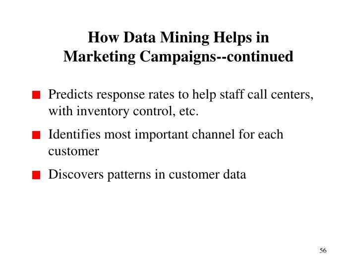 How Data Mining Helps in