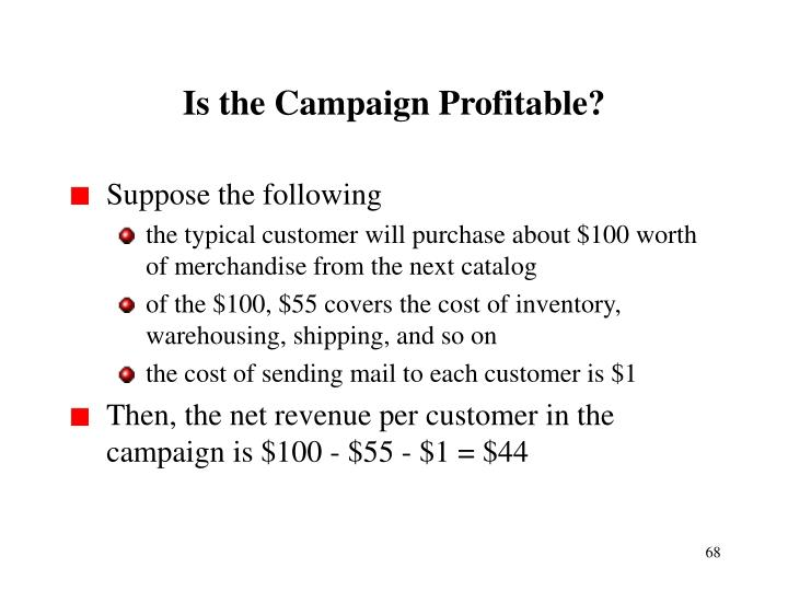 Is the Campaign Profitable?