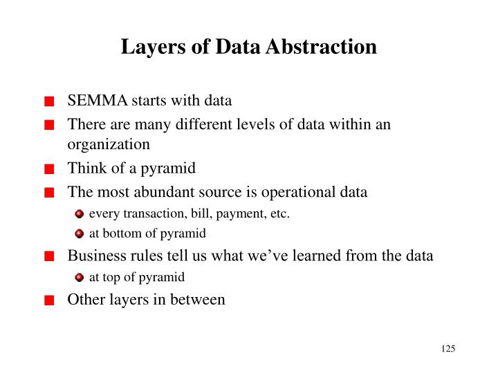 Layers of Data Abstraction