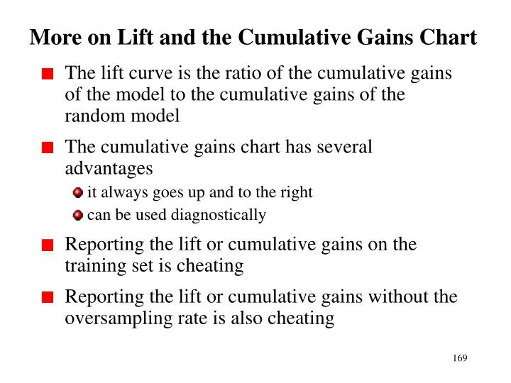 More on Lift and the Cumulative Gains Chart