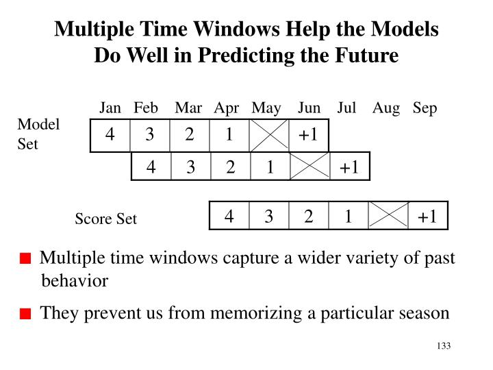 Multiple Time Windows Help the Models