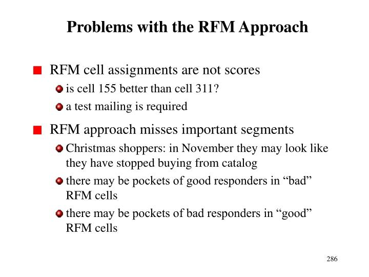 Problems with the RFM Approach